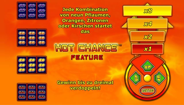 Hot Chance Feature