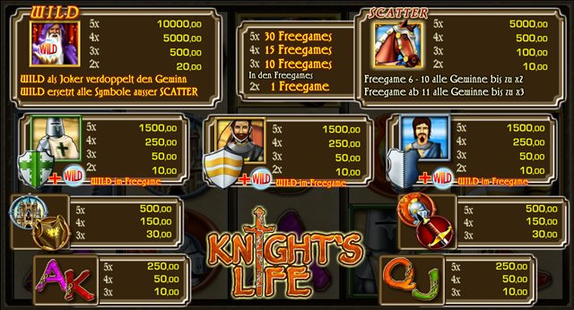 Spiele KnightS Life - Video Slots Online